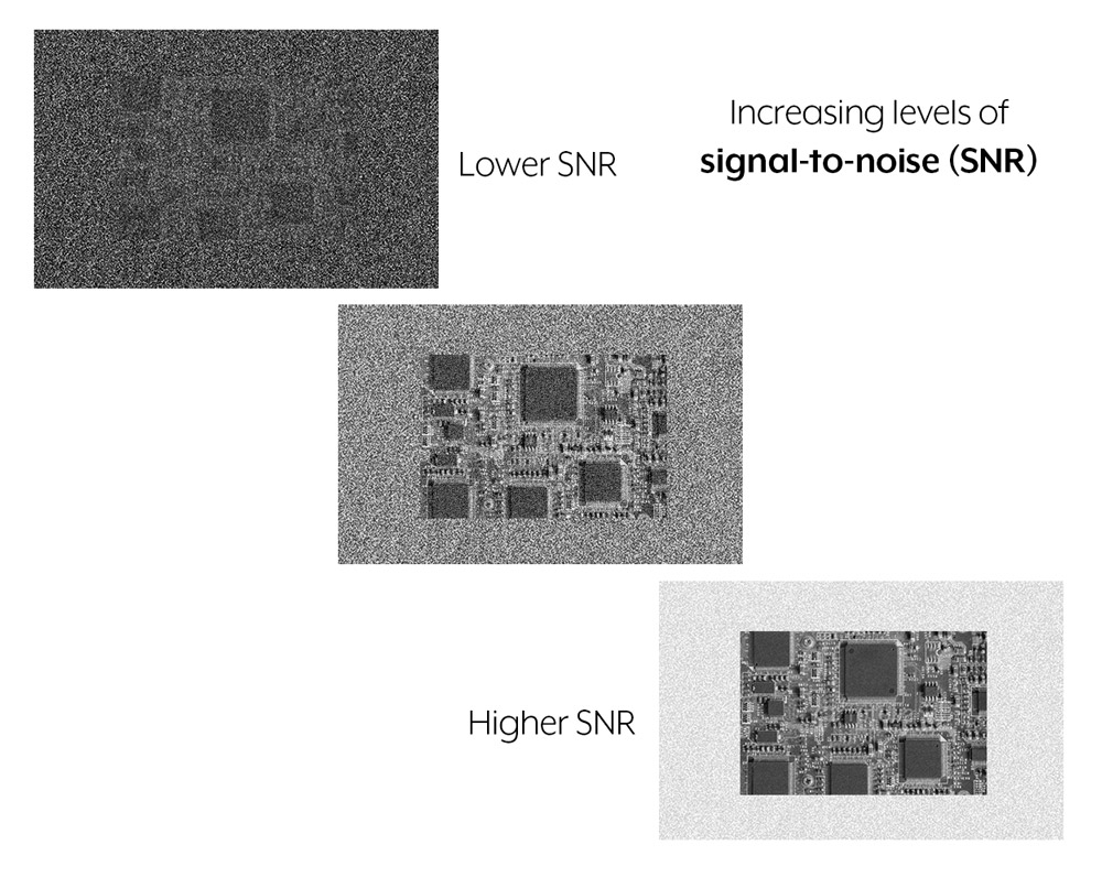 Signal to noise ratio examples