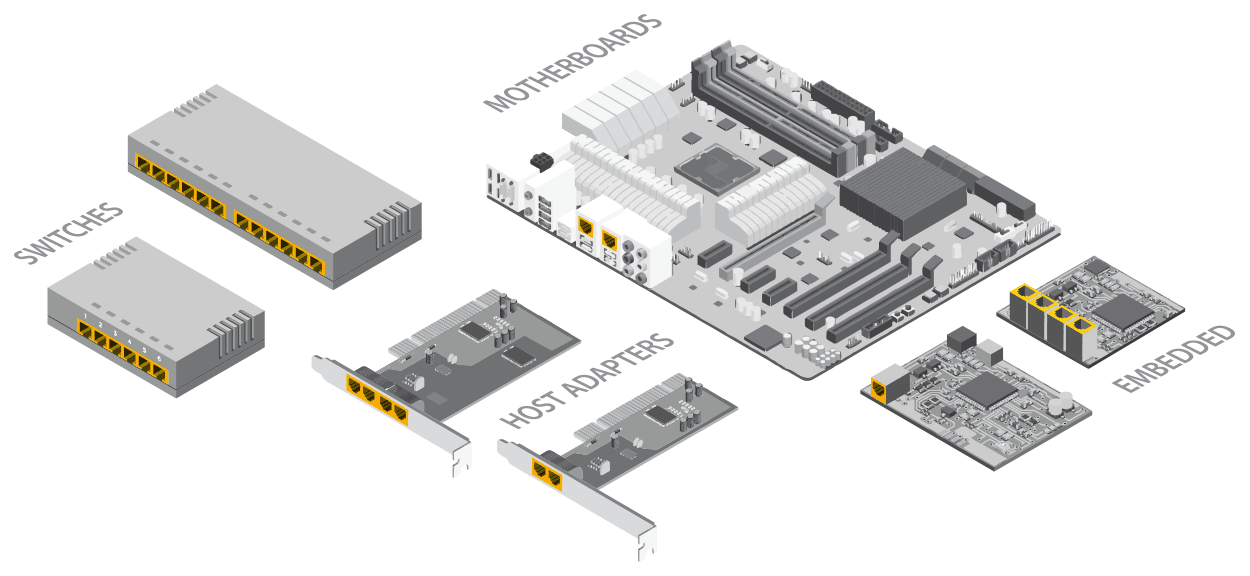 Gigabit Ethernet Components