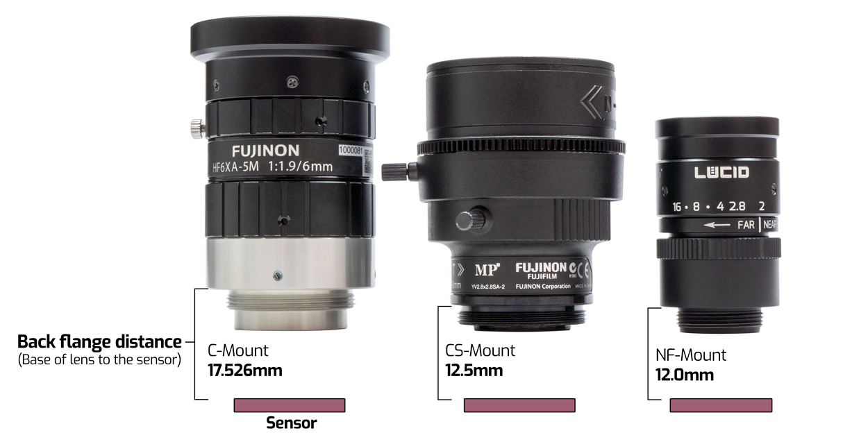 Back flange distance comparison between c/cs/nf-mount