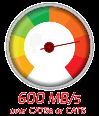 600mbs