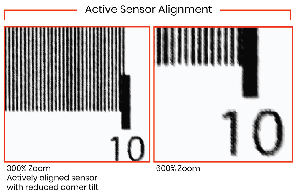 Example of corner with active sensor alignment