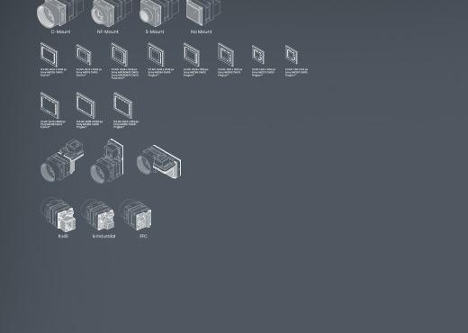 Phoenix-configuration-list