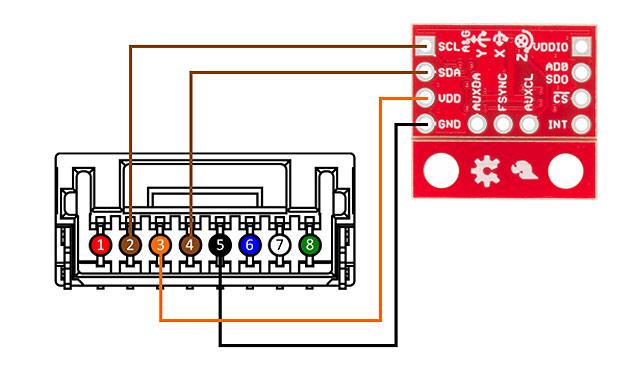 IC2 GPIO circuit layout