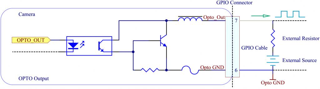 gpio circuit monitor diagram