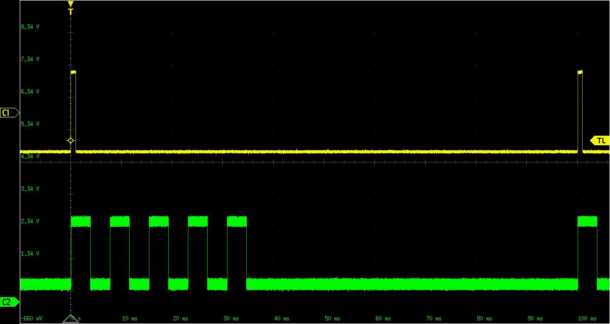 Multi-frame trigger signal