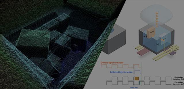 Sony DepthSense Sensor Explained