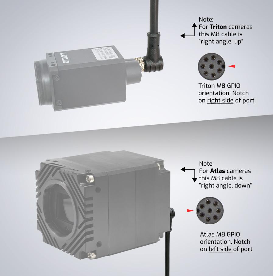 m8 gpio cables triton atlas