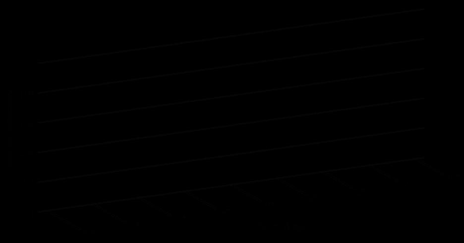 Sony-Pregius-4th-Gen-Incident-Angle-graph