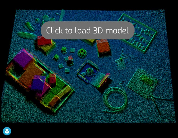 3D Point Cloud of assorted objects