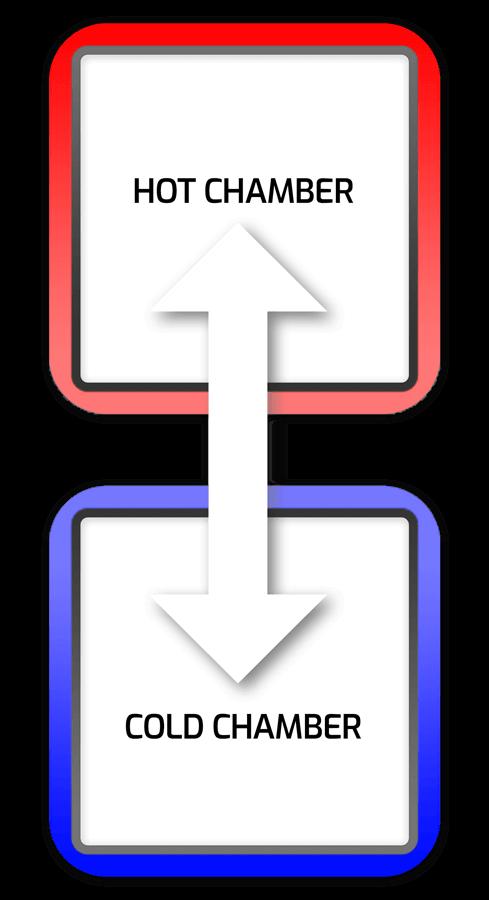 Heat Chamber Diagram