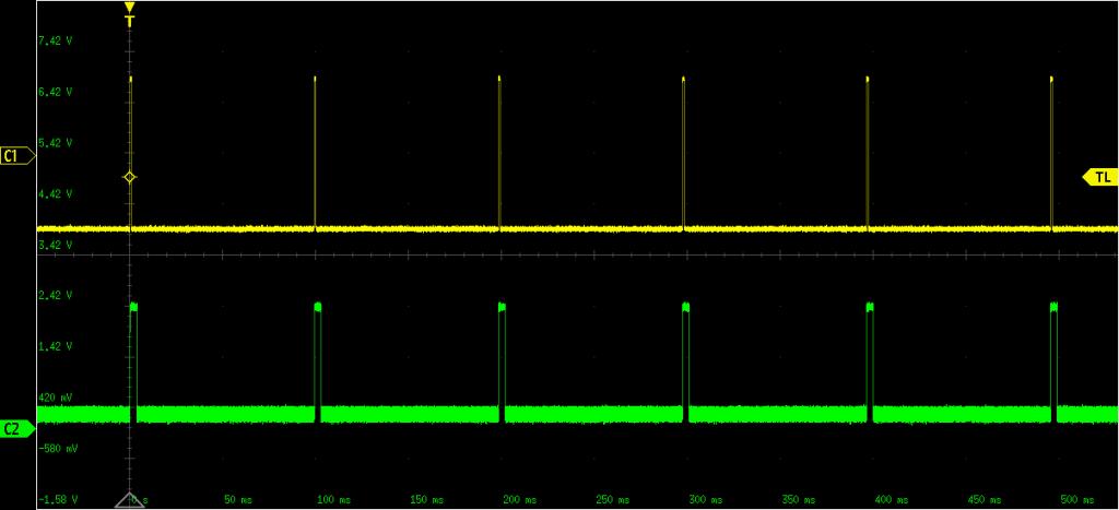 strobe output signal