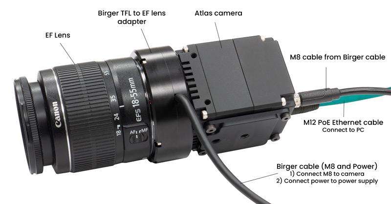 Birger EF Lens Adapter Layout