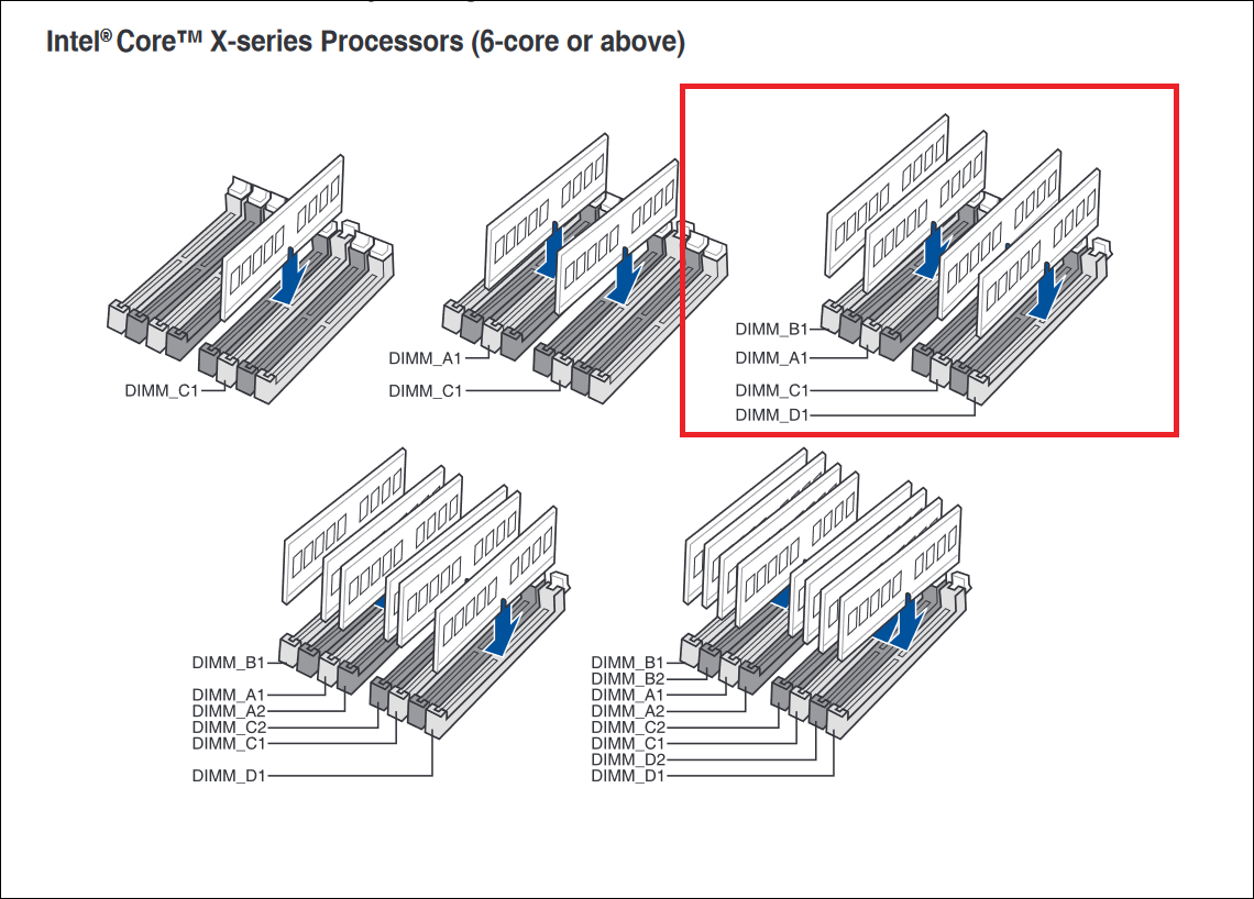 Exmaple of order to fill DIMM slots on motherboard